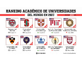 6779_ranking_universidades